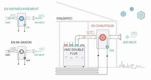 Puit Canadien Avis : kit puits canadien hydraulique mydatec econology ~ Premium-room.com Idées de Décoration