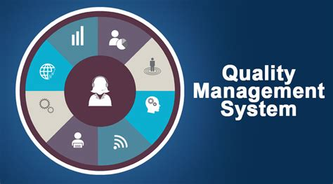 Quality Management System | Learn the Elements and ...
