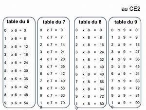 Table De 8 : crire les nombres en lettres ppt video online t l charger ~ Dallasstarsshop.com Idées de Décoration