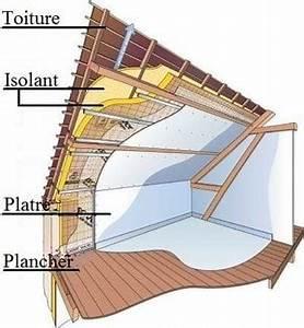 Isolation Thermique Combles : isolation toiture par interieur teciverdi ~ Premium-room.com Idées de Décoration