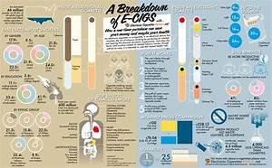 health risks of vaping vs smoking