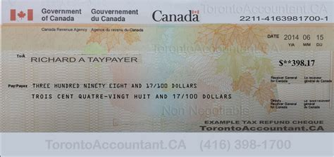 putting your canada tax refund to good use