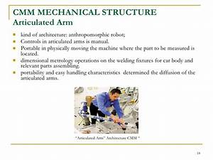 Presentation Study On Cmm And Application