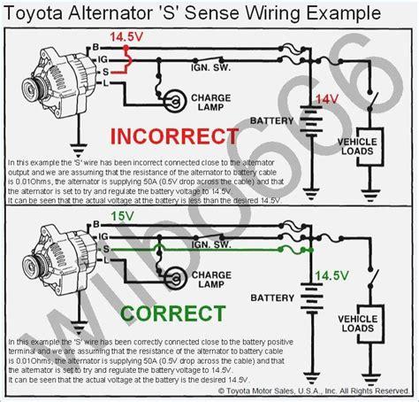 Dodge Min Alternator Regulator Wiring Diagram by Wiring Diagram Toyota Alternator S Sense Wire Exle