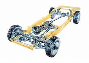4 Roues Directrices : auto innovations glossaire de technologie automobile ~ Medecine-chirurgie-esthetiques.com Avis de Voitures