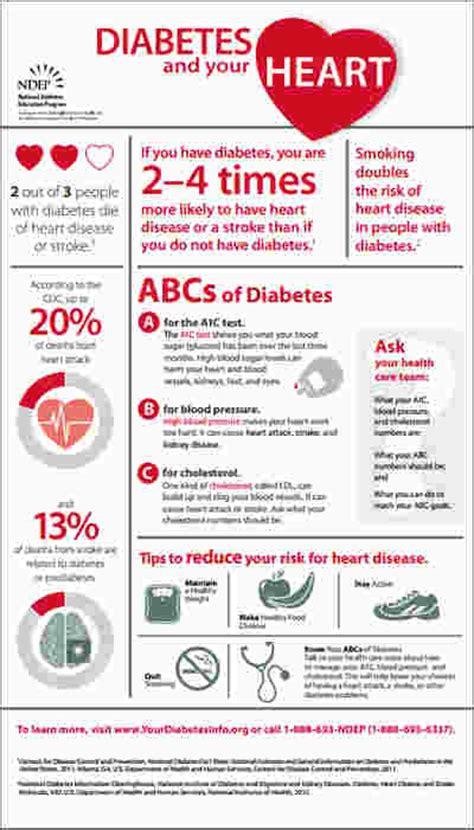 eating plan diabetes type  diet plan