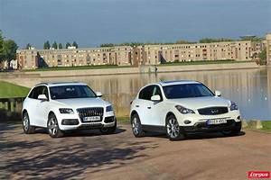 Audi Q5 Blanc : audi q5 versus infiniti qx50 autos post ~ Gottalentnigeria.com Avis de Voitures