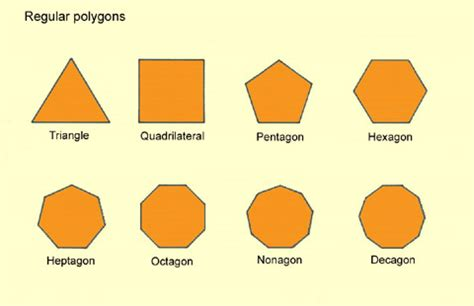 ms falcao geometric properties   polygons