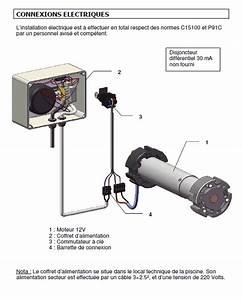 Branchement Volet électrique : volet piscine bahia ~ Melissatoandfro.com Idées de Décoration