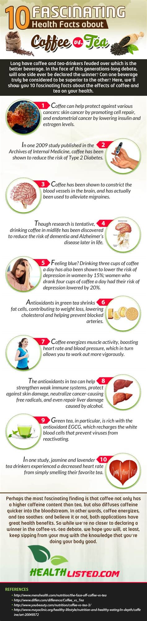 History of tea vs coffee both coffee and tea have legendary pasts, including wars that have. Fascinating Facts about Coffee vs. Tea Infographic - ecogreenlove