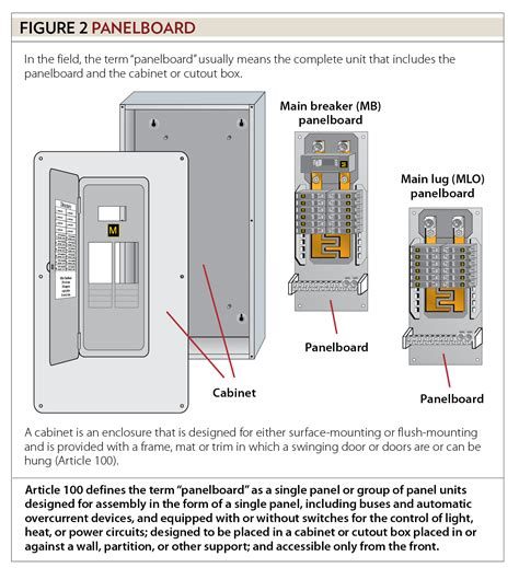 General Installation Requirements Part Xiii Mag