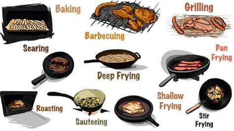 different methods of cooking shivesh s kitchen