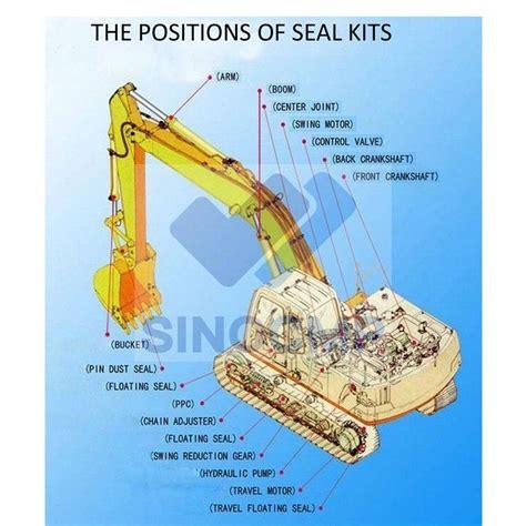 4649751 bucket cylinder seal kit for hitachi zax270 3