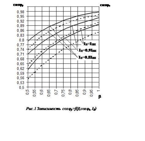 Ток напряжение мощность основные характеристики электричества школа для электрика все об электротехнике и электронике