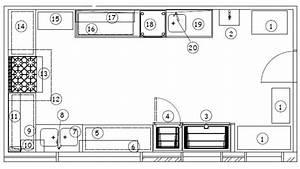 Hospitality Design Melbourne Commercial Kitchens Design