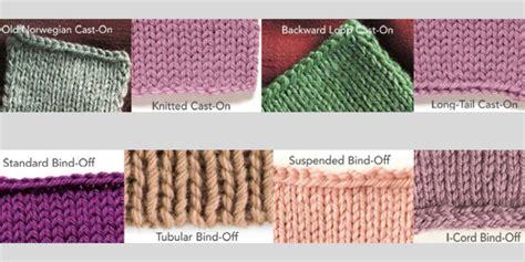 cast  knitting instructions   cast   bind