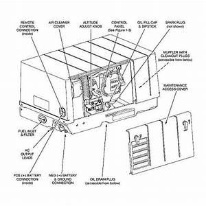 Cummins Onan 4 0ky 26100 Rv Qg 4000 4 0kw Gasoline Generator Microquiet