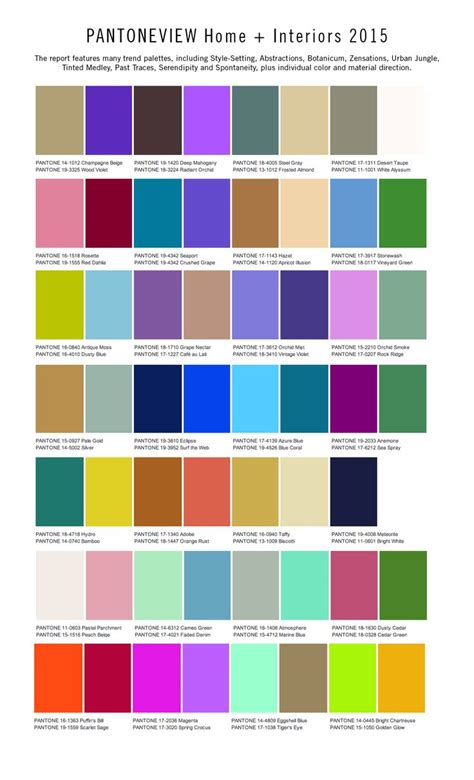 interior color trends for homes 17 best images about decor trends inspiration 2015 on
