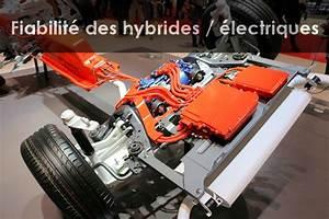 Fiabilité Des Voitures : fiabilit des voitures hybrides et lectriques les pannes et soucis potentiels ~ Maxctalentgroup.com Avis de Voitures