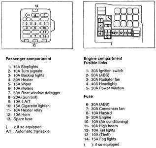 Nissan Maxima Engine Compartment Fuse Box Diagram Fixya