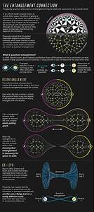 The Quantum Source Of Space Time Background  We