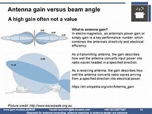Antenna Gain And Beam Angle
