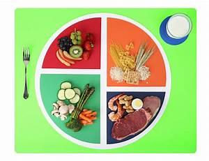 Food Pyramid Stock Photos  Pictures  U0026 Royalty