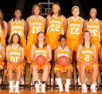 tennessee lady vols schedule  ticketwood
