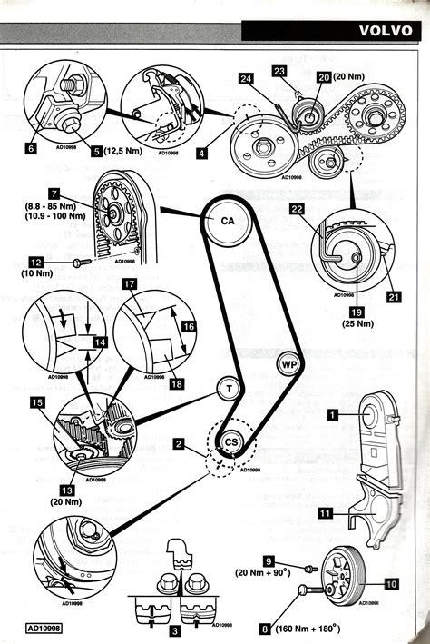 ive    replace  bent valve    volvo