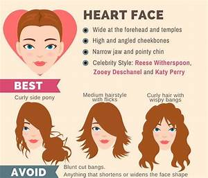 The Ultimate Hairstyle Guide For Your Face Shape