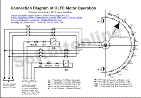 rtcc panel oltc avr relay on load tap changer ht power transformer