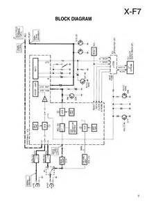 bobcat 743 wiring diagram bobcat image wiring diagram similiar 753 bobcat wiring schematic keywords on bobcat 743 wiring diagram