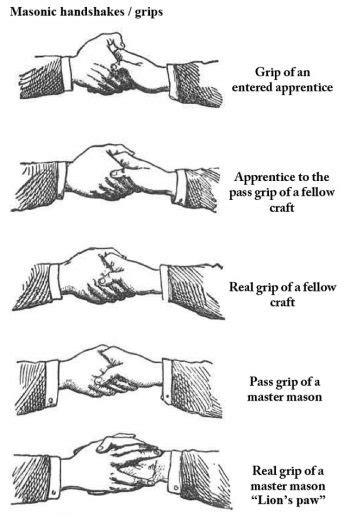 illuminati and masons freemasonry illuminati symbols