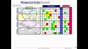 """Executive summary of the IBM-Cognos """"Trusted Decision ..."""