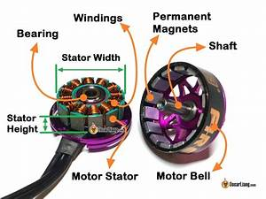 How To Choose Motor For Racing Drone  U0026 Quadcopter