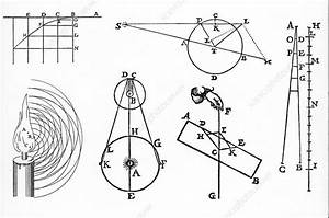 Early Physics Diagrams - Stock Image V500  0047