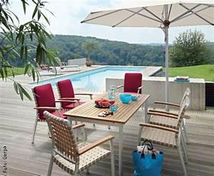 Schwimmbad Für Den Garten : schwimmbad fur garten die neueste innovation der innenarchitektur und m bel ~ Sanjose-hotels-ca.com Haus und Dekorationen