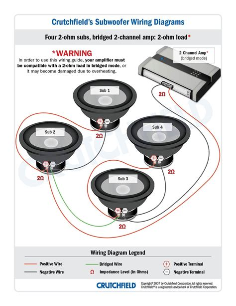 top 10 subwoofer wiring diagram free 4 svc 2 ohm