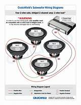 4 Ohm Subwoofer Wiring Diagram Diagrams Sonic