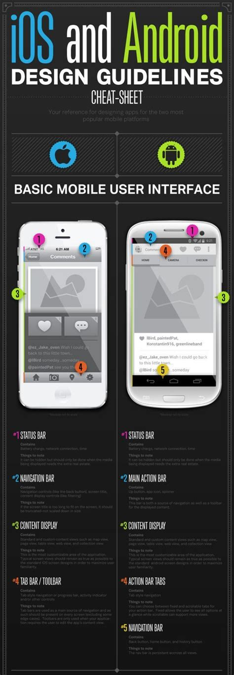 Home Design Software For Android Mobile by 30 Cheatsheets And Infographics For Mobile App Developers