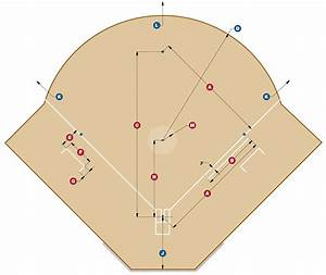 Image Gallery ncaa baseball field layout