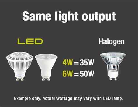integral led ilgu105 3n03kbdna gu10 5 watt led spotlight