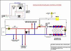 Images for rehau underfloor heating wiring diagram hd wallpapers rehau underfloor heating wiring diagram asfbconference2016 Image collections