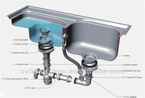 bathroom sink parts names kitchen sink drain parts names www allaboutyouth net