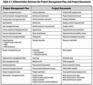 justpmp differentiation between the project management With document management system project plan