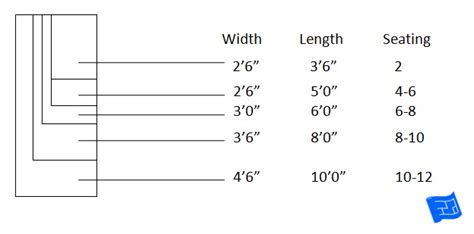 standard kitchen table sizes dining table size