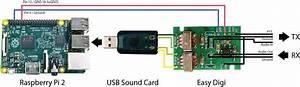 Using An  U0026quot Easy Digi U0026quot  As An Interface