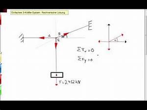 Kräfte Berechnen Winkel : s04 einfaches 3 kr fte system rechnerische l sung youtube ~ Themetempest.com Abrechnung