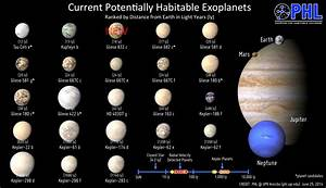Gliese 832c: Potentially Habitable Super-Earth Discovered ...