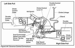 Engine Kohler Kohler Carburetor Linkage Diagram